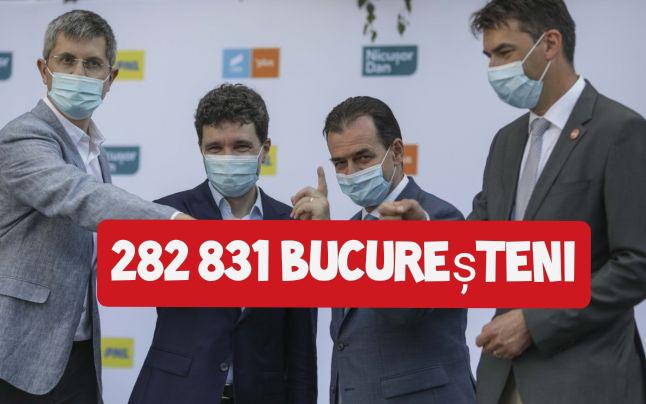 Nicușor Dan ales primar de sub 15% dintre Bucureșteni