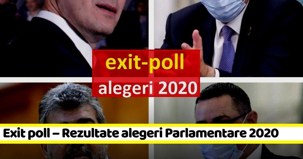 Exit poll – Rezultate alegeri Parlamentare 2020