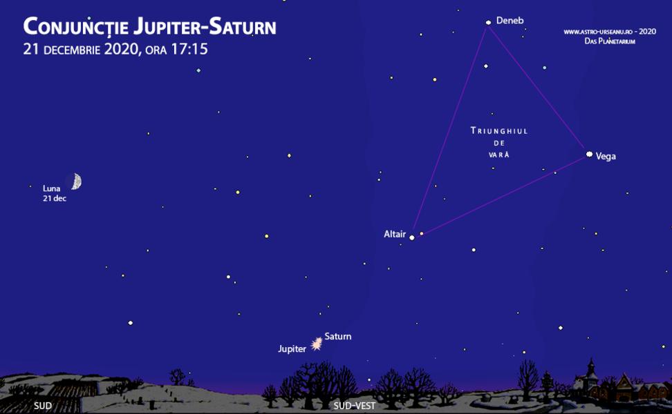 Jupiter şi Saturn, vizibile ca un astru dublu în 21 decembrie / Un fenomen similar va mai avea loc abia în 2080